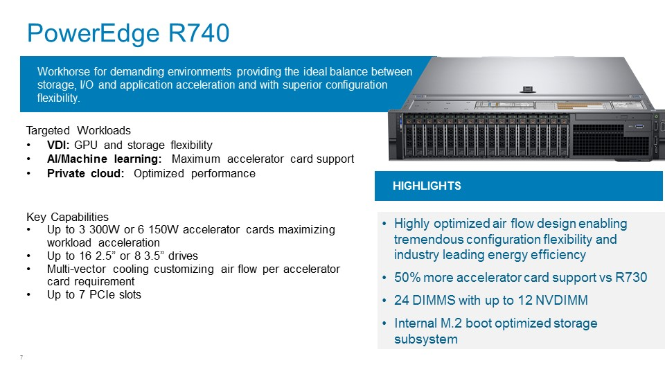 So sánh Dell PowerEdge R740 R740xd R740xd2 servers